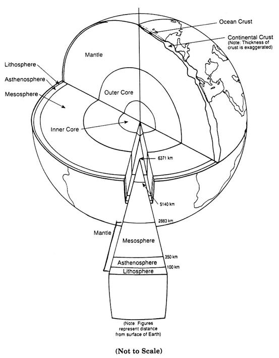 Figure2. Earth's interior structure. See Table 2 for