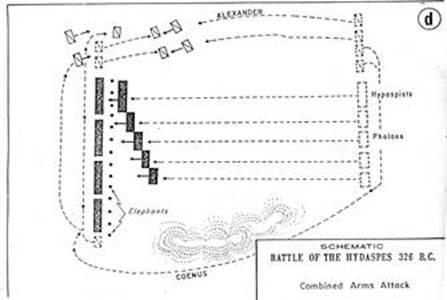Description: I:\coursework\Battle Maps\Hydaspes\b_of