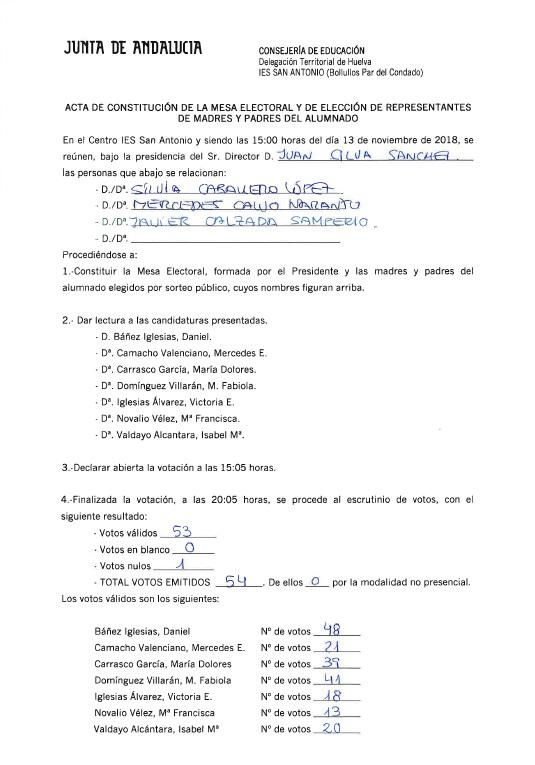 elecciones-padres-madres-consejo-escolar-1819-ies-san-antonio