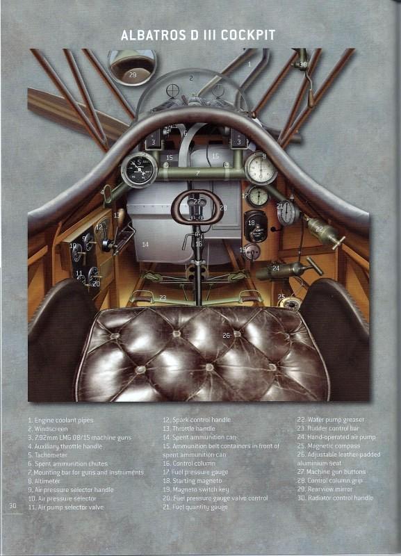 Review SPAD VII vs Albatros D III 191718  IPMSUSA Reviews