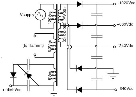 Oscilloscope CRT Clock
