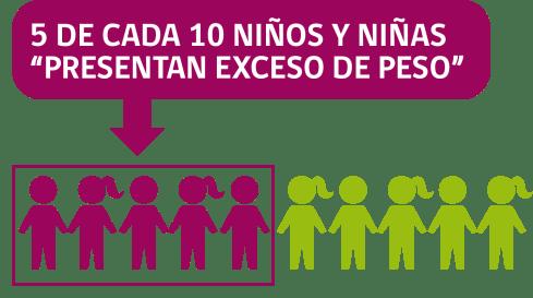 NIÑOS 1 DE CADA 10