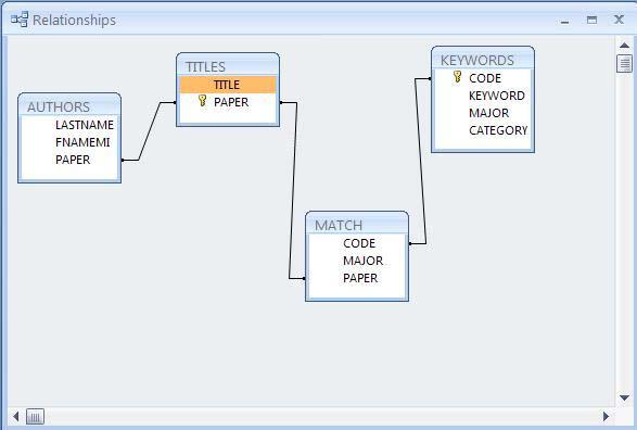 er diagram for student information system corsa c towbar wiring relational database design