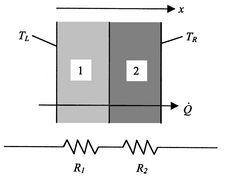 164 Thermal Resistance Circuits