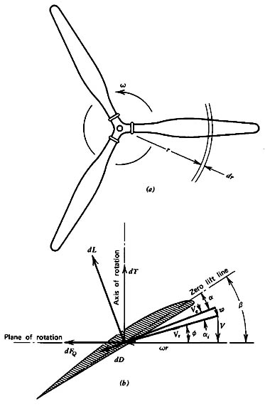 UNIFIED PROPULSION LECTURE #1