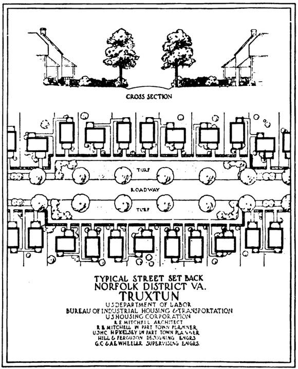 Truxtun, Portsmouth, VA: Communities of World War I