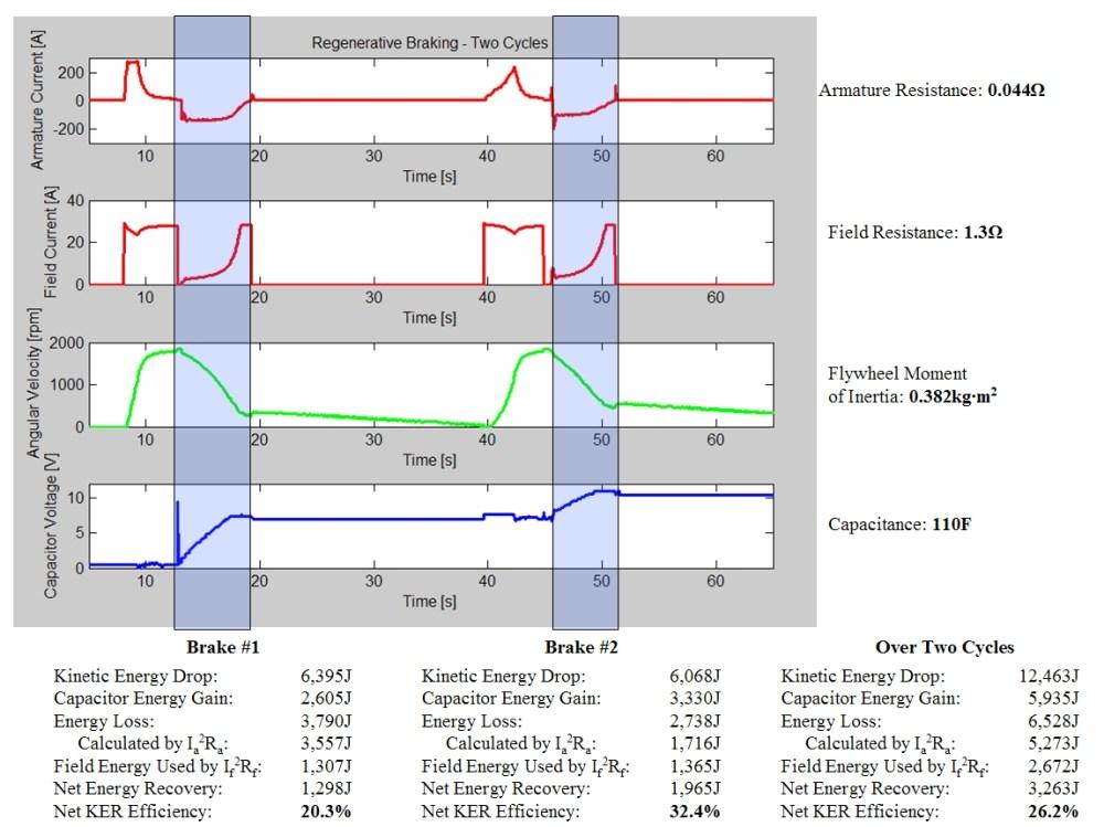 medium resolution of data highlight