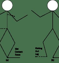 countersteering countersteering [ 1353 x 976 Pixel ]