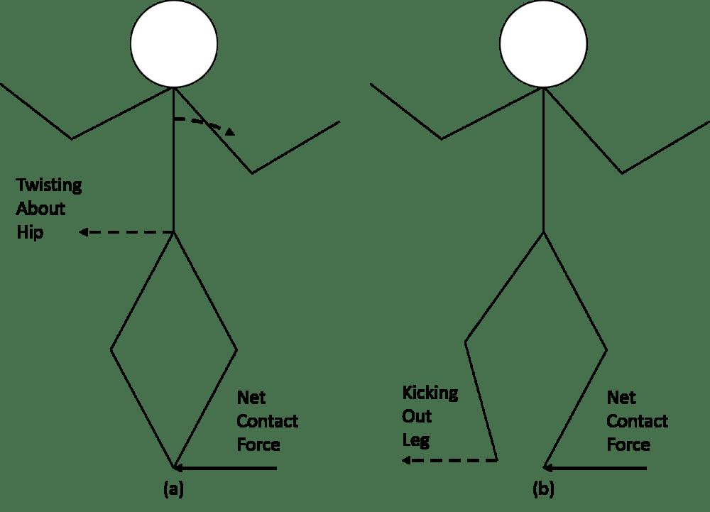 medium resolution of countersteering countersteering