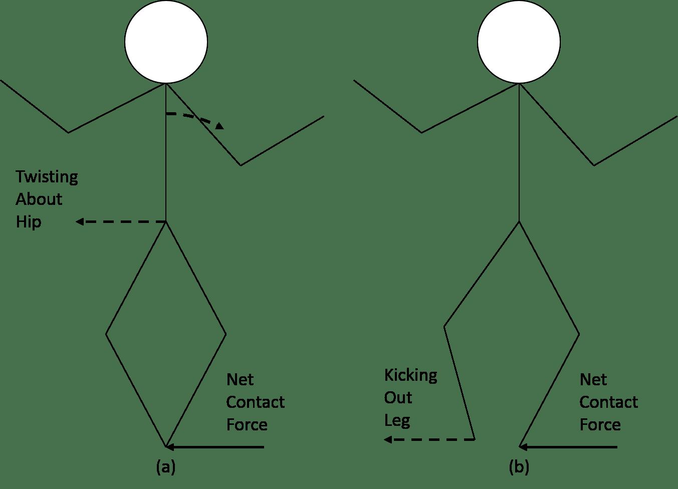 hight resolution of countersteering countersteering