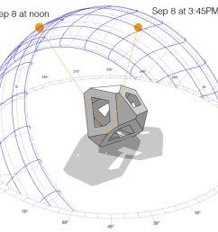 sunpath diagram using diva [ 1124 x 822 Pixel ]