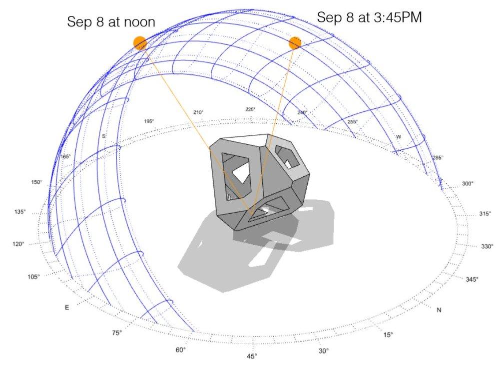 medium resolution of sunpath diagram using diva