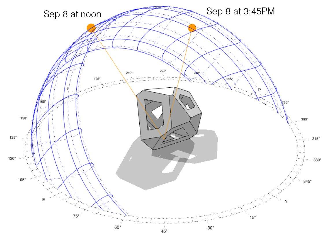hight resolution of sunpath diagram using diva