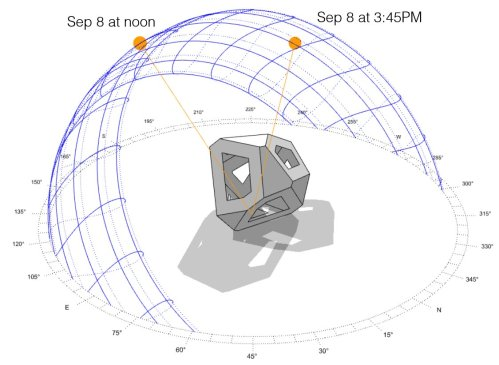 small resolution of sunpath diagram using diva