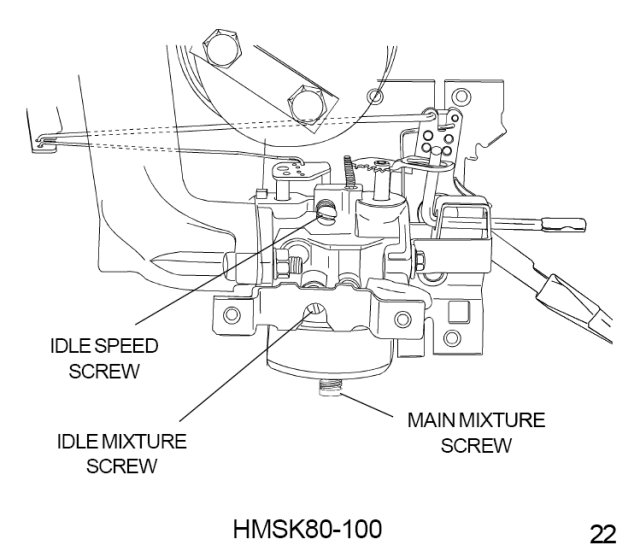 Professional Power Equipment Technicians & Education