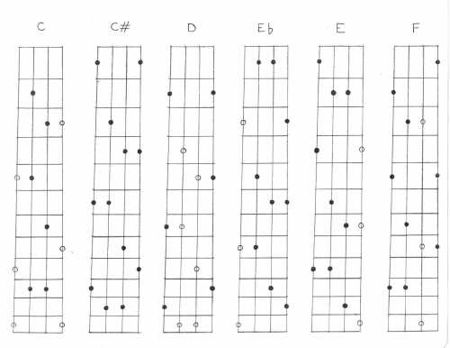 small resolution of mandolin chords chart