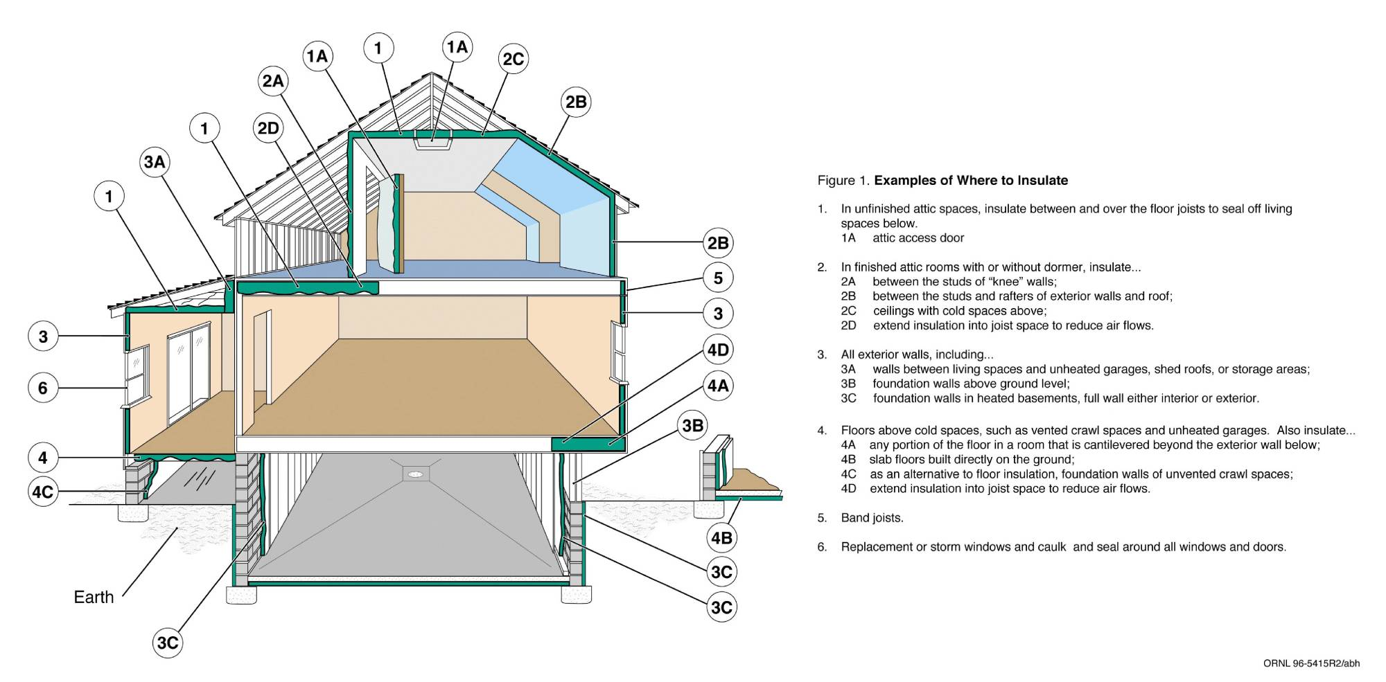 hight resolution of where to insulate