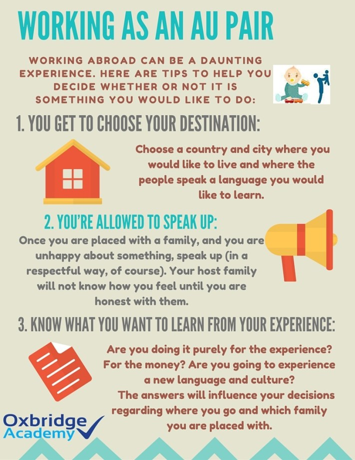Working as an Au Pair - Infographic