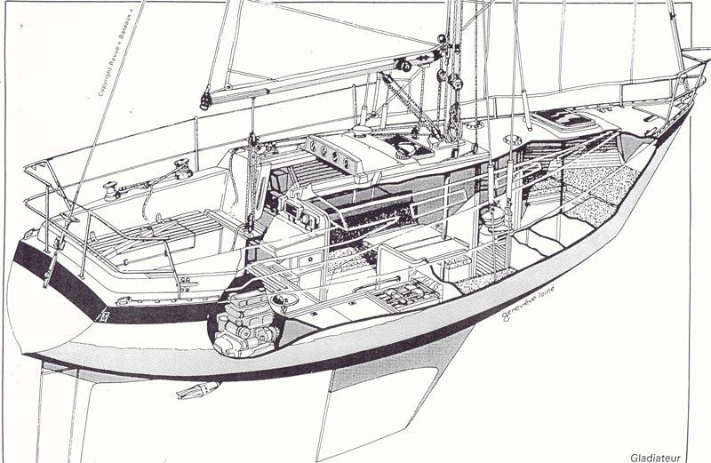 S/V Northwest Passage, Wauquiez Gladiateur 33 Sailboat