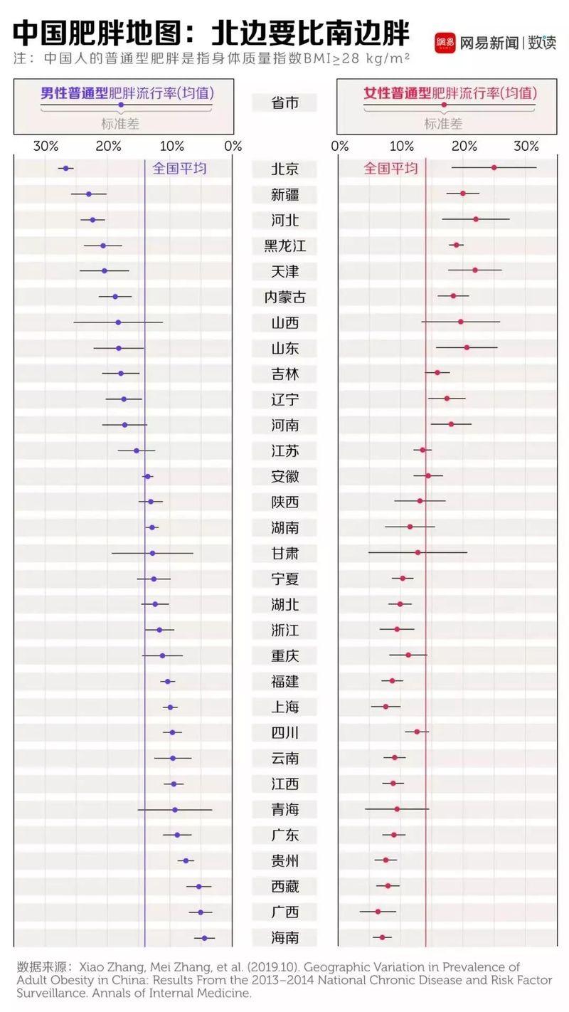 Bmi 平均 | BMIってそもそも何?男女の平均値が知りたい!