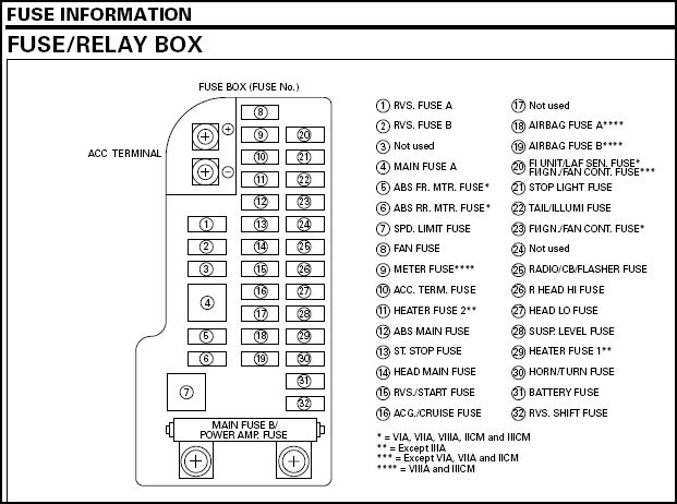 cb radio microphone wiring diagram for a scher - carbonvotemuditblog \u2022
