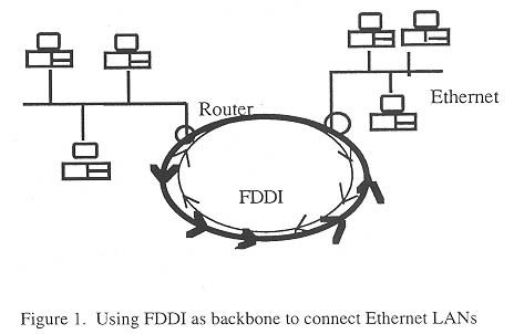 A NEW METHOD FOR MULTI-USER ACCESS TO LIBRARY CD-ROM
