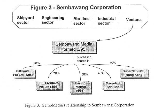 Reid Engineering Pte Ltd