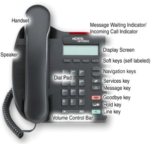 IT Services: VoIP: IP Phone 2001