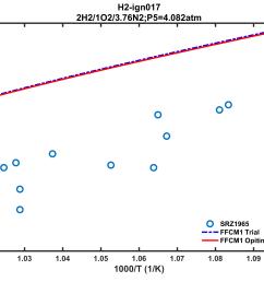 plot diagram labeled [ 2187 x 1563 Pixel ]