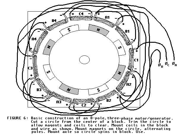 three phase generator wiring diagram transformers diagrams 3 motor to