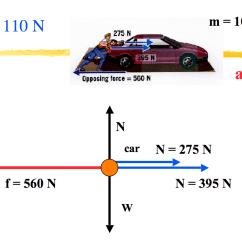 Force Vector Diagram Calculations 3 Gang Way Light Switch Wiring Physics Homepage