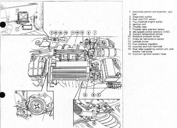 Fiat Hannibal Coupé 20 VT