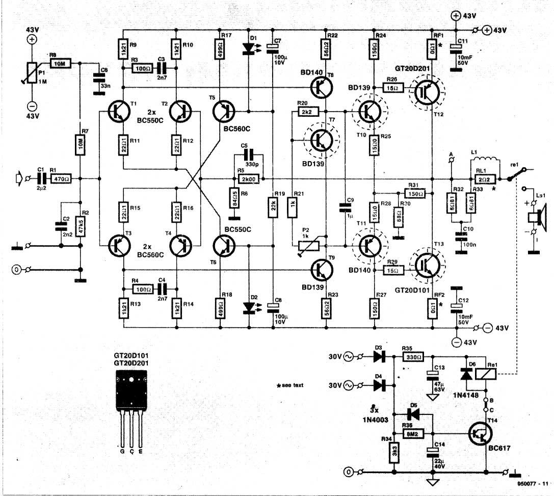 Oscillation Problem