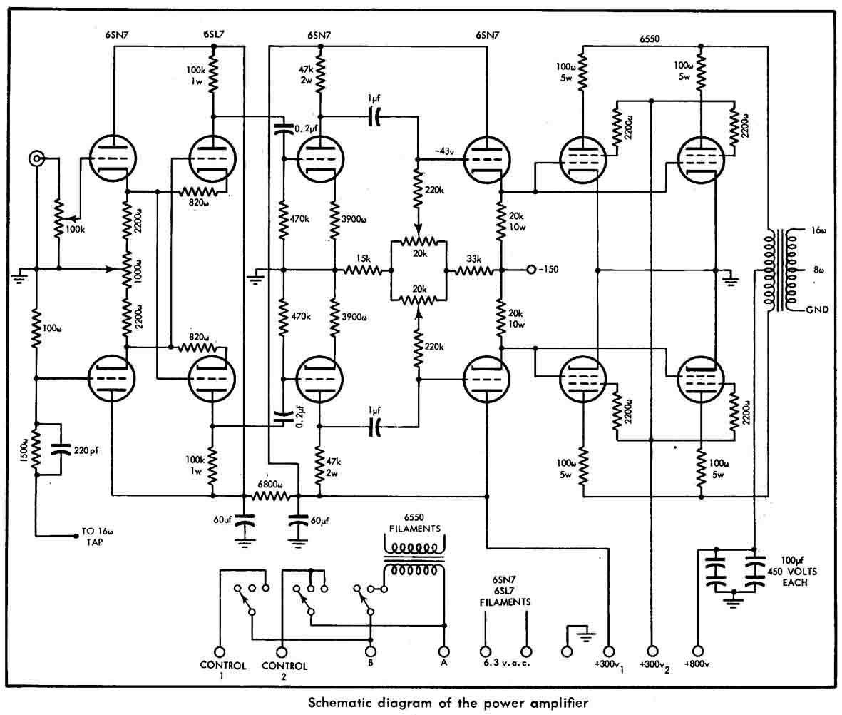 blank mandolin fretboard diagram 1990 club car gas wiring free engine image