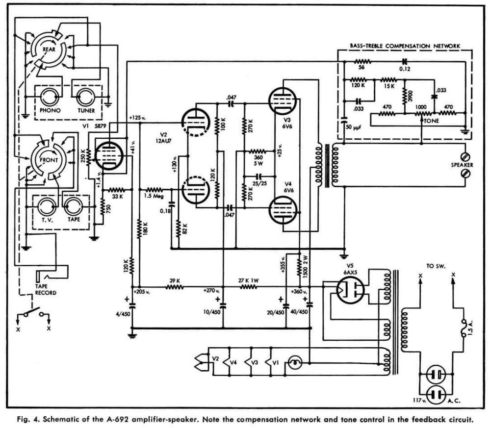 medium resolution of wiring diagram for guitar wiring diagram databasewashburn guitar rx 2 wiring diagram wiring diagram seymour duncan