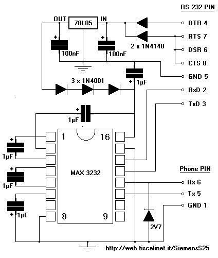 Siemens S25 Programmers guide
