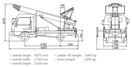 Ladder Lift Truck from HR Elecar Co., Ltd. B2B marketplace