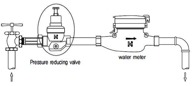 Home Pressure Reducing Valve for Water-Supply from Hanseo