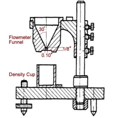 AS-300 Hall Flowmeter from AimSizer Scientific Ltd. B2B