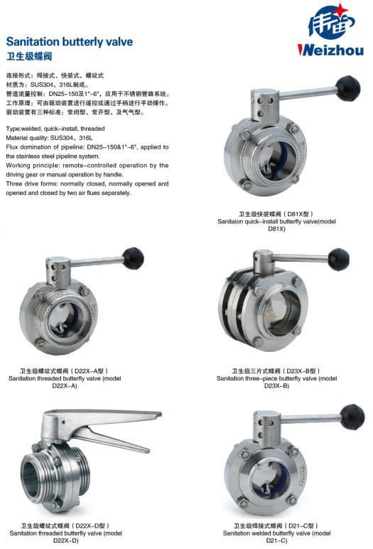 Sanitary valves and fittings from Wenzhou Weizhou Light
