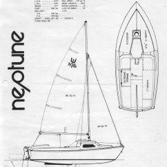 Standing Rigging Diagram Vaillant Ecotec Plus 838 Wiring Neptune Resources And Boat Pictures