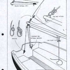 Standing Rigging Diagram 3 Wire 220v Wiring Neptune Resources And Boat Pictures Page 6