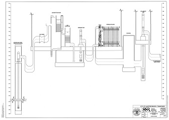 Membrane Systems Educational Module