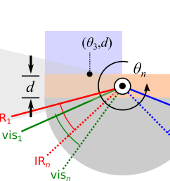 selective probing of thin film interfaces using internal reflection sum frequency spectroscopy j phys chem c submitted x 2019  [ 2447 x 1325 Pixel ]