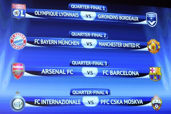 Champions League Cuartos de Final 2010