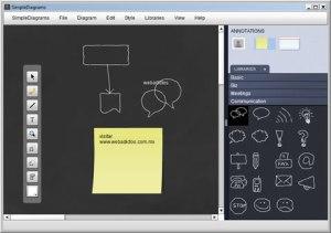 Hacer diagramas con SimpleDiagrams