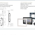 iPort pone tu iPad o iPod Touch en tu pared - iPort-soporte-pared-iPad-1