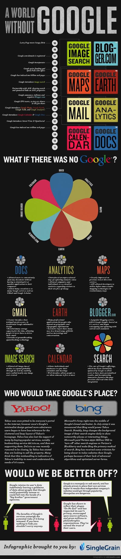 Un mundo sin Google [Infografía] - world_without_google_infographic.f3