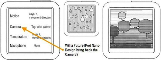 Apple iPod Nano con camra Nueva patente de Apple muestra un iPod Nano con Cámara y fondos interactivos