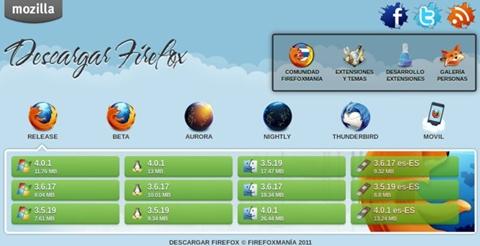 Firefox en Cuba, sacrificio de alto valor - firefoxmania-descargas